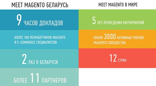about-info-ru