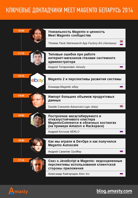 speakers-ru